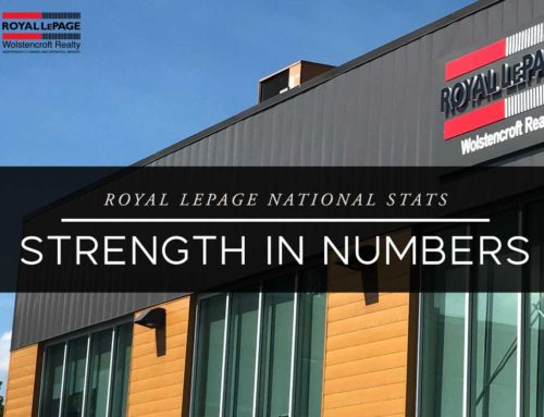 Strength By The Numbers