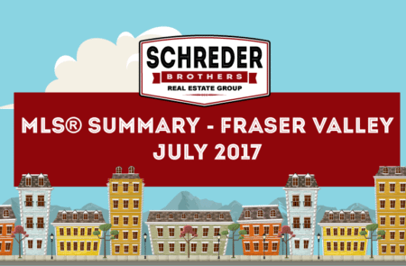 Fraser Valley Sales Activity Remained Strong In July