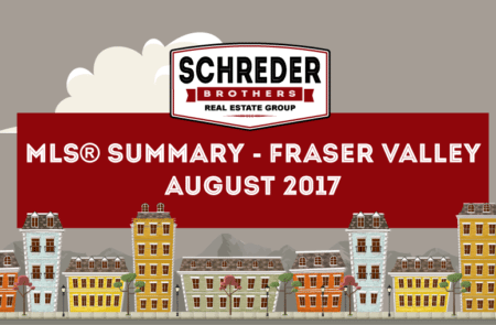 Growing Demand For Townhomes & Condos In The Fraser Valley