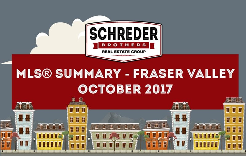 Demand Strong in October for Langley and The Fraser Valley