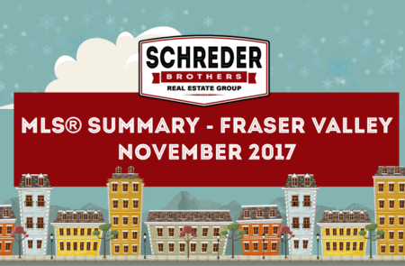 Demand for Fraser Valley Properties Persisted Through November