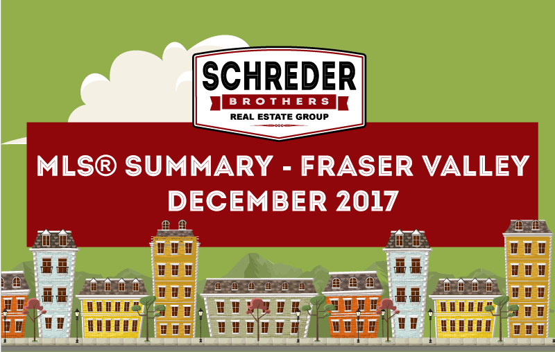 Second Most Transactions for a December on Record in the Fraser Valley