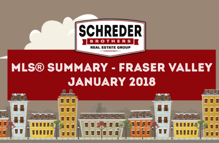 January 2018 Was the Third Highest January Sales in FVREB History