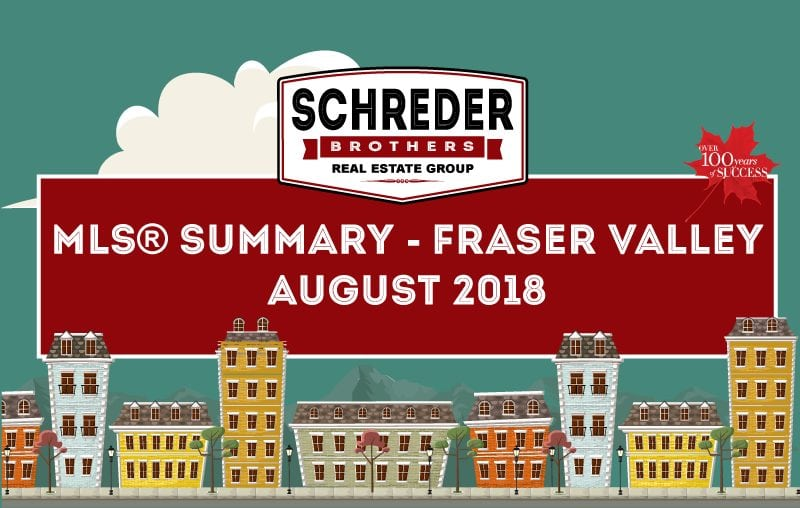 Fraser Valley Real Estate Market August 2018