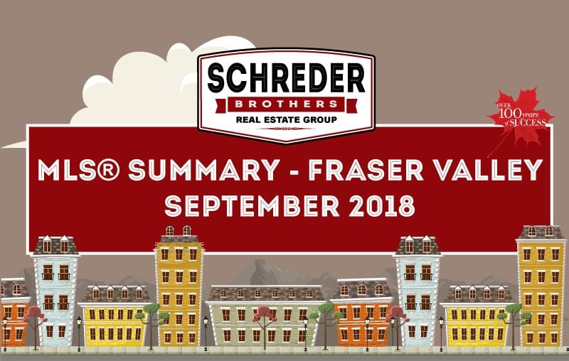 Fraser Valley Real Estate Market September 2018