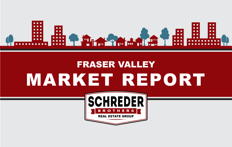 Fraser Valley Real Estate Market May 2020